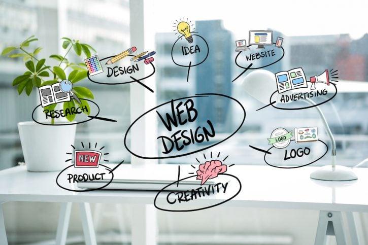 Webdesign i Oslo